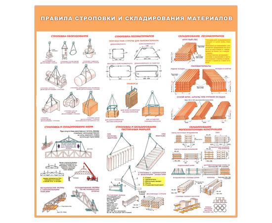 Щит информационный Правила строповки и складирования материалов, фото 1