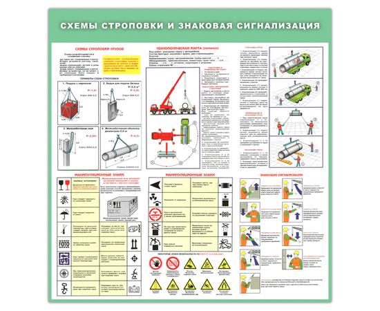 Щит информационный Схемы строповки и знаковая сигнализация, фото 1